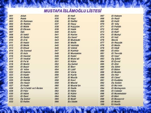 M. İslamoğlu esma listesi